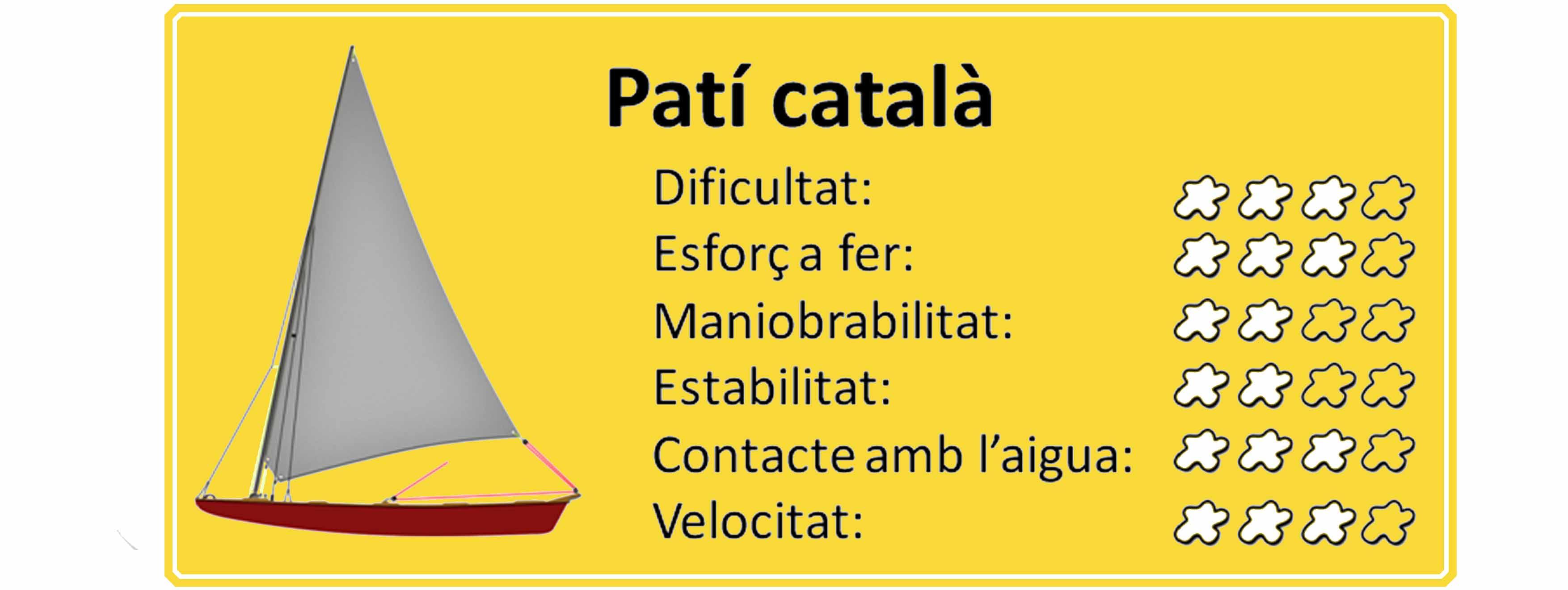 Prestacions del patí català